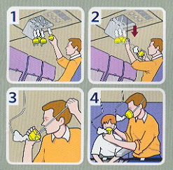 Airplane Emergency Card
